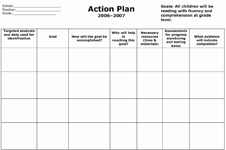 Plan Of Action Template Awesome Action Plan Template Sample Action Plan