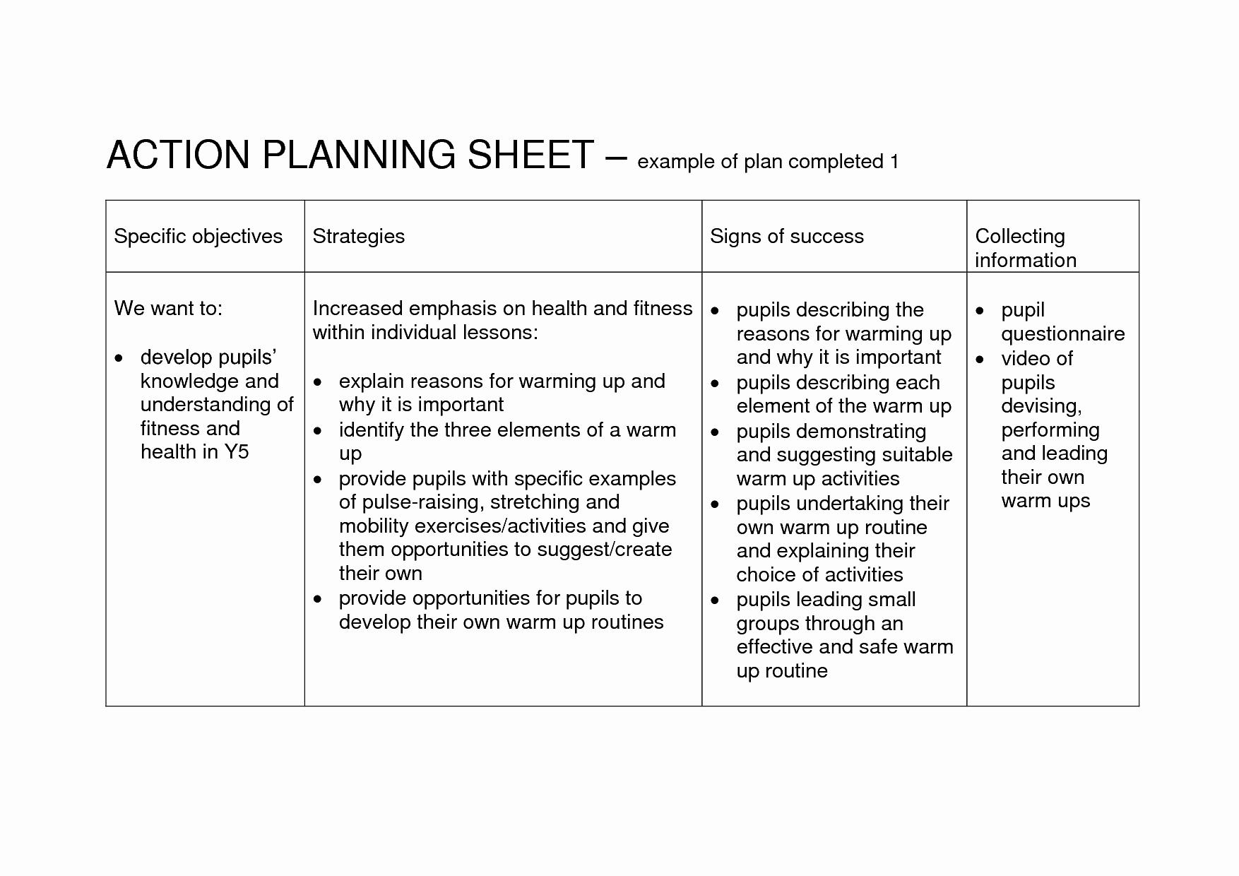 Plan Of Action Template New Action Plan Templates Example Mughals
