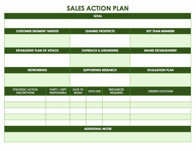 Plan Of Action Template New Best Sales Action Plan Template Example with Impressive