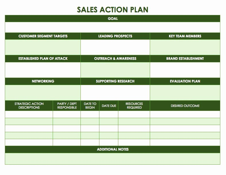 Plan Of Action Template Unique Free Action Plan Templates Smartsheet