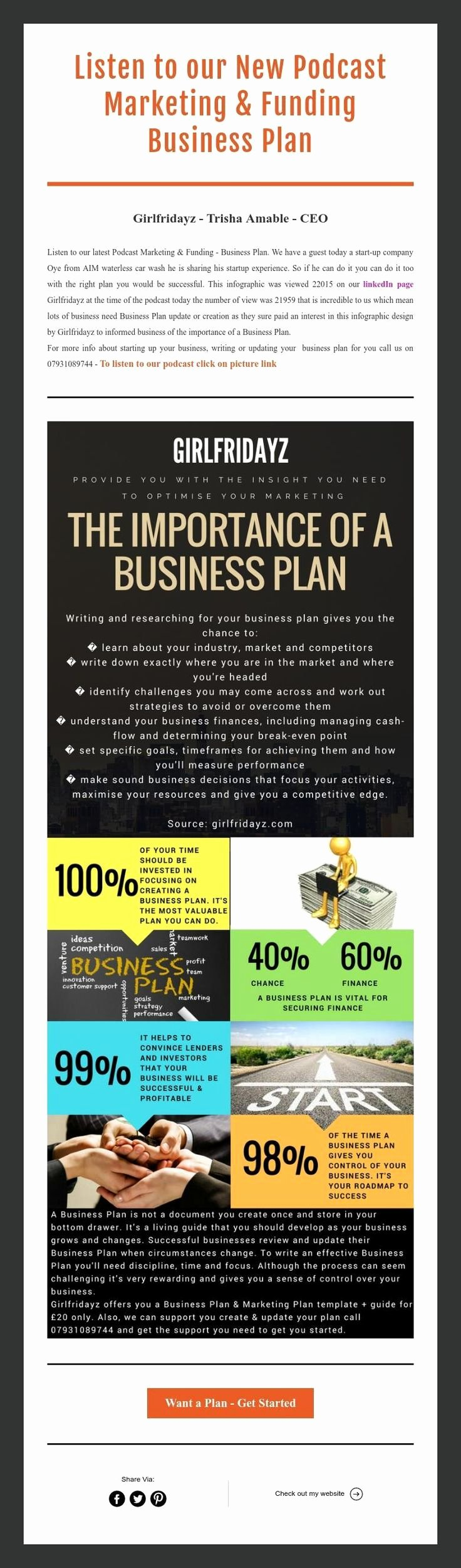 Podcast Business Plan Template Inspirational 25 Beautiful Car Wash Business Ideas On Pinterest