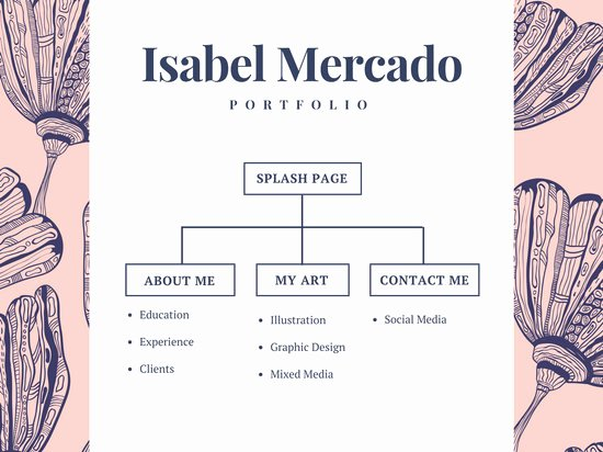 Portfolio Table Of Contents Template Fresh Pastel Pink Typography Portfolio General Table Of Contents