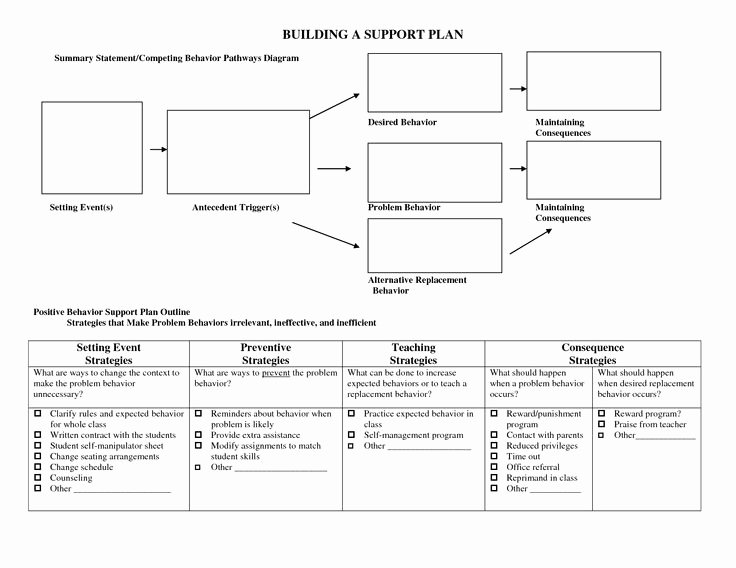 Positive Behavior Support Plan Template Beautiful 25 Best Ideas About Positive Behavior Support On