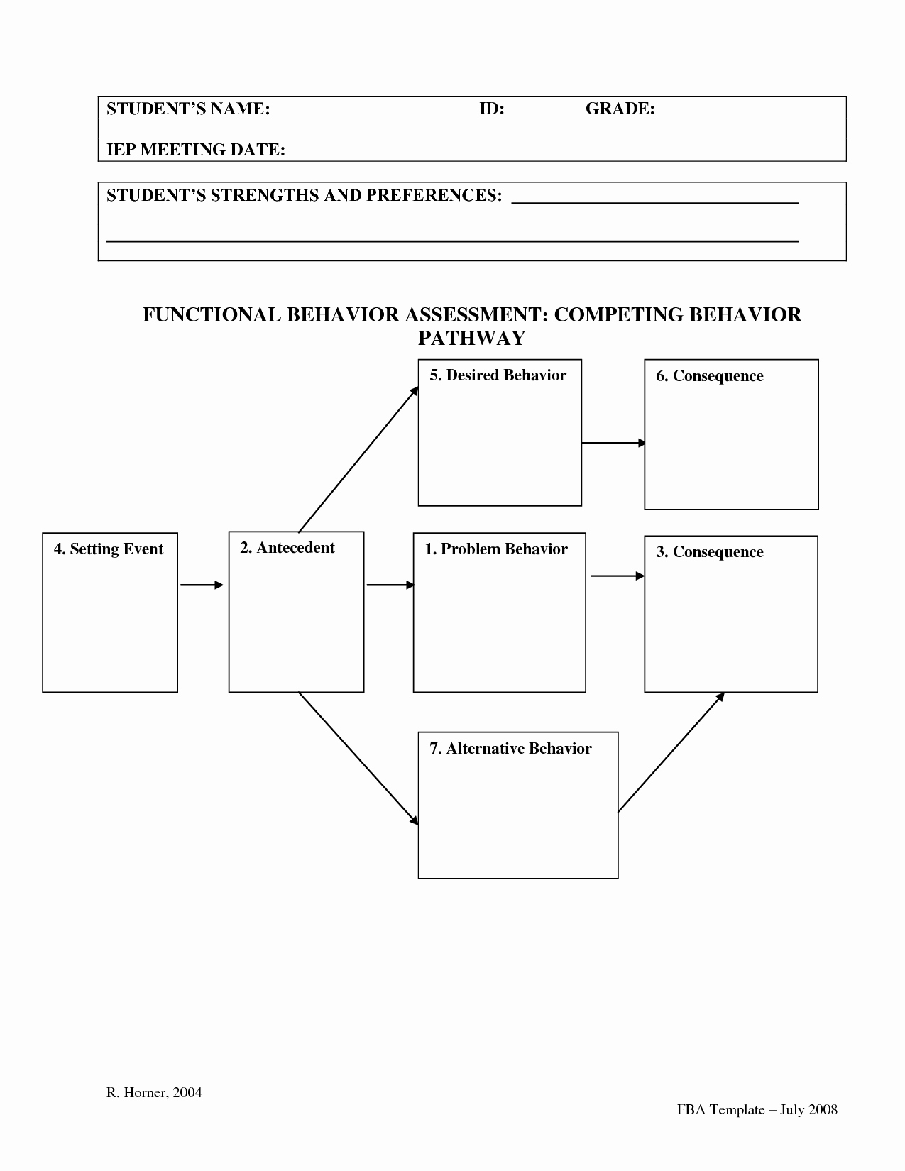 Positive Behavior Support Plan Template Inspirational Fba Templates Yahoo Image Search Results