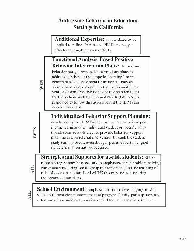 Positive Behavior Support Plan Template New Positive Behavior Intervention Plan Template