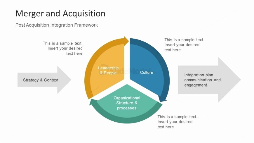 Post Acquisition Integration Plan Template Luxury 3 Step Post Acquisition Ppt Slidemodel
