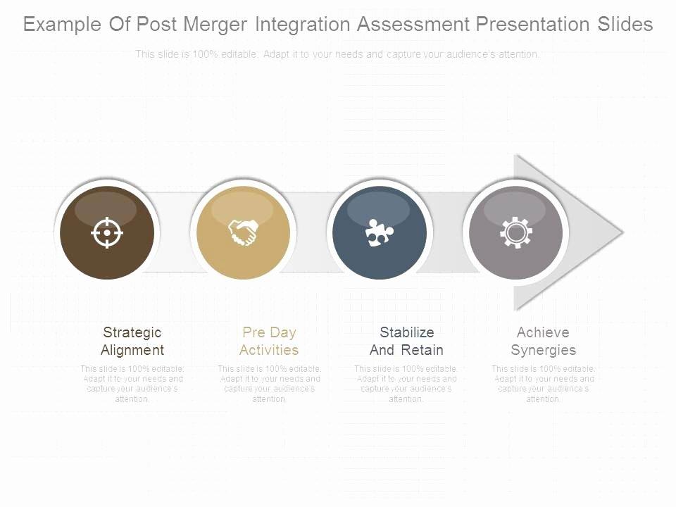 Post Merger Integration Plan Template Best Of Example Post Merger Integration assessment Presentation