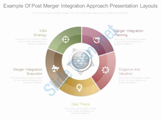 Post Merger Integration Plan Template Luxury Example Post Merger Integration Approach Presentation