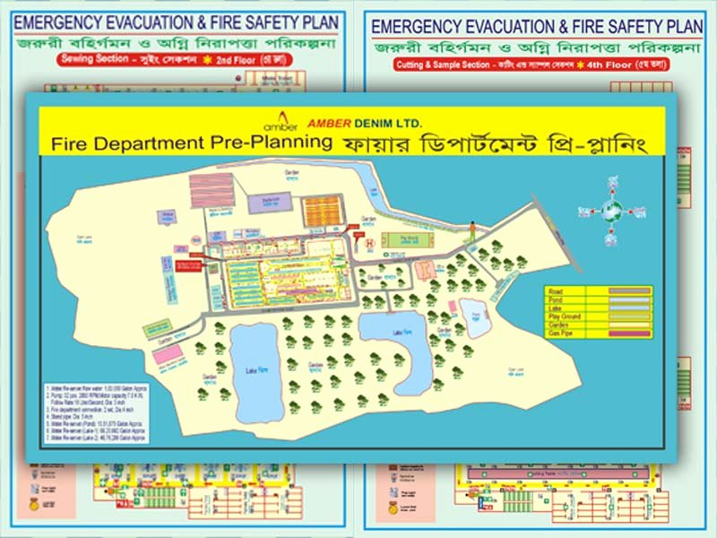 Pre Fire Plan Template Best Of Pliance Related Safety Sign Risk assessment Policy
