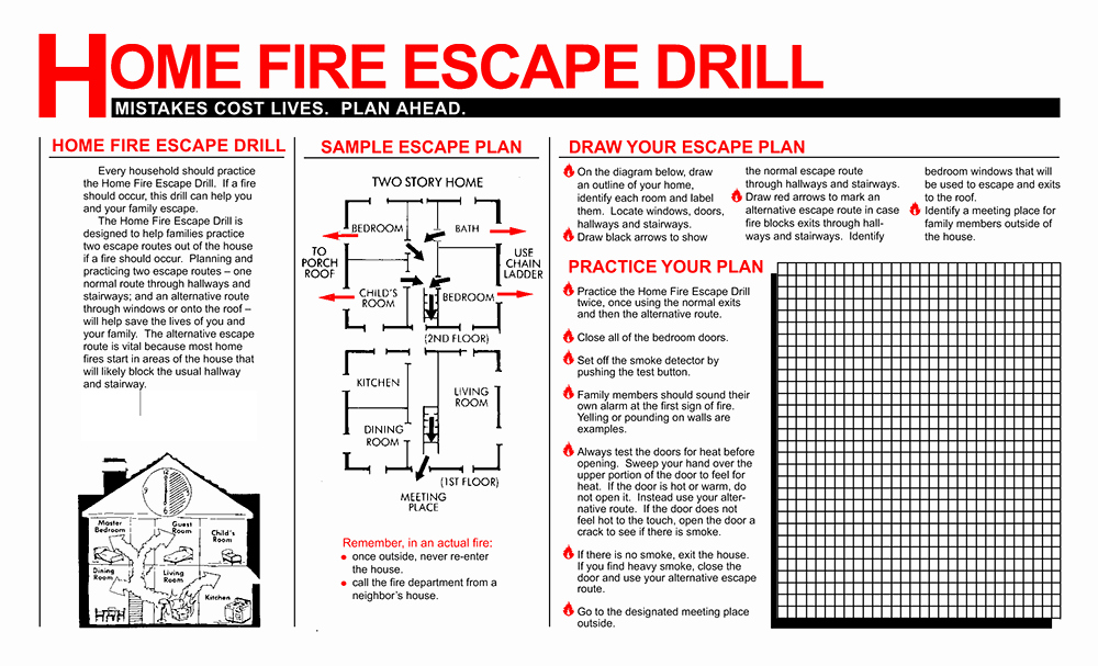 Pre Fire Plan Template Unique why Fire Drills are Necessary In Your Home