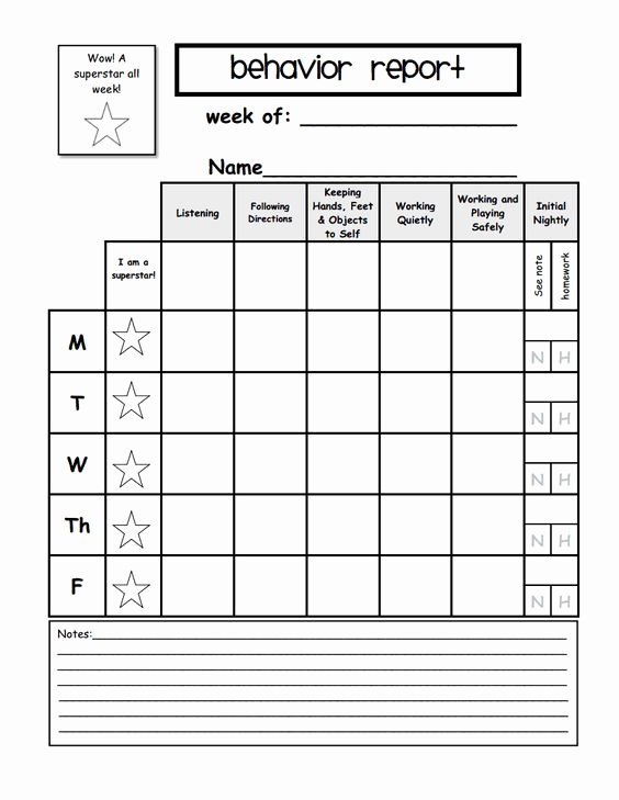 Preschool Behavior Plan Template Beautiful Best Ideas About Behavior Helpers Preschool Behavior and