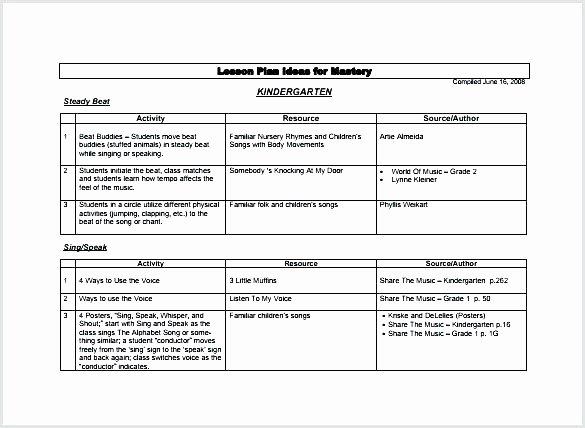 Preschool Lesson Plan Template Lovely Esl Lesson Plan Template Word – Lesson Plan Template for