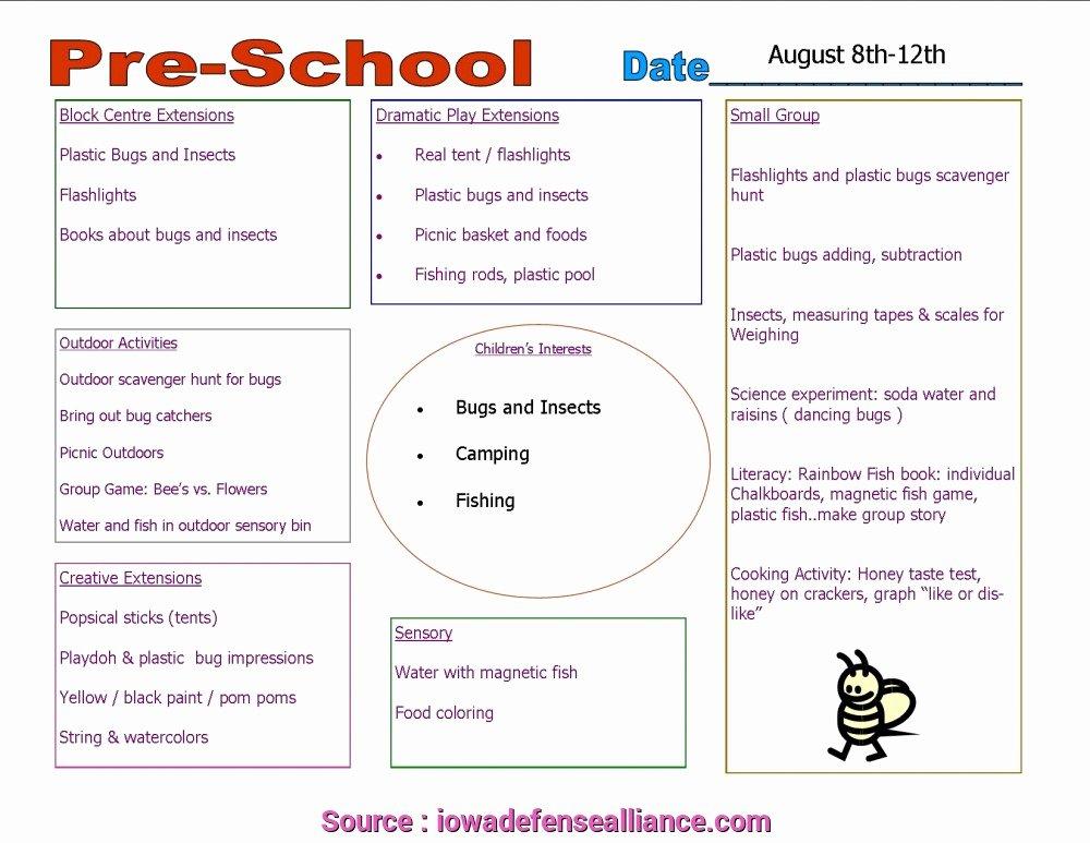 Preschool Lesson Plan Template Unique 7 Perfect toddler Preschool Lesson Plans S Ehlschlaeger