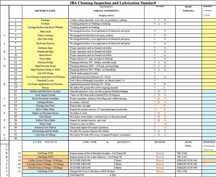 Preventative Maintenance Plan Template Beautiful Preventive Maintenance Chart