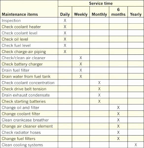 Preventative Maintenance Plan Template Fresh Preventive Maintenance Plan Template – Psychicnights
