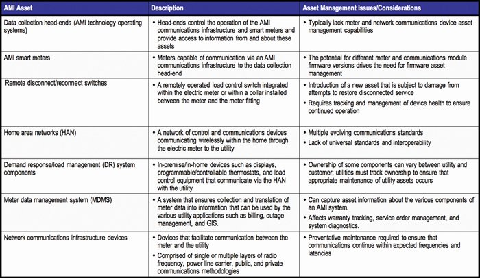 Preventative Maintenance Plan Template New Preventive Maintenance Plan Sample