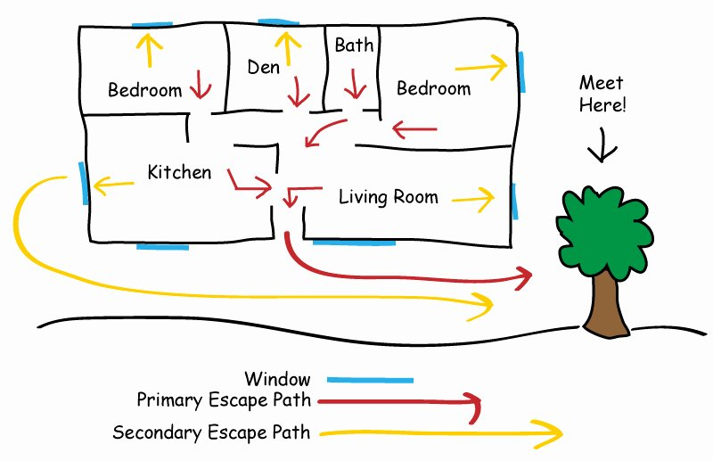 Printable Fire Escape Plan Template Fresh Public Safety Home Escape Plan
