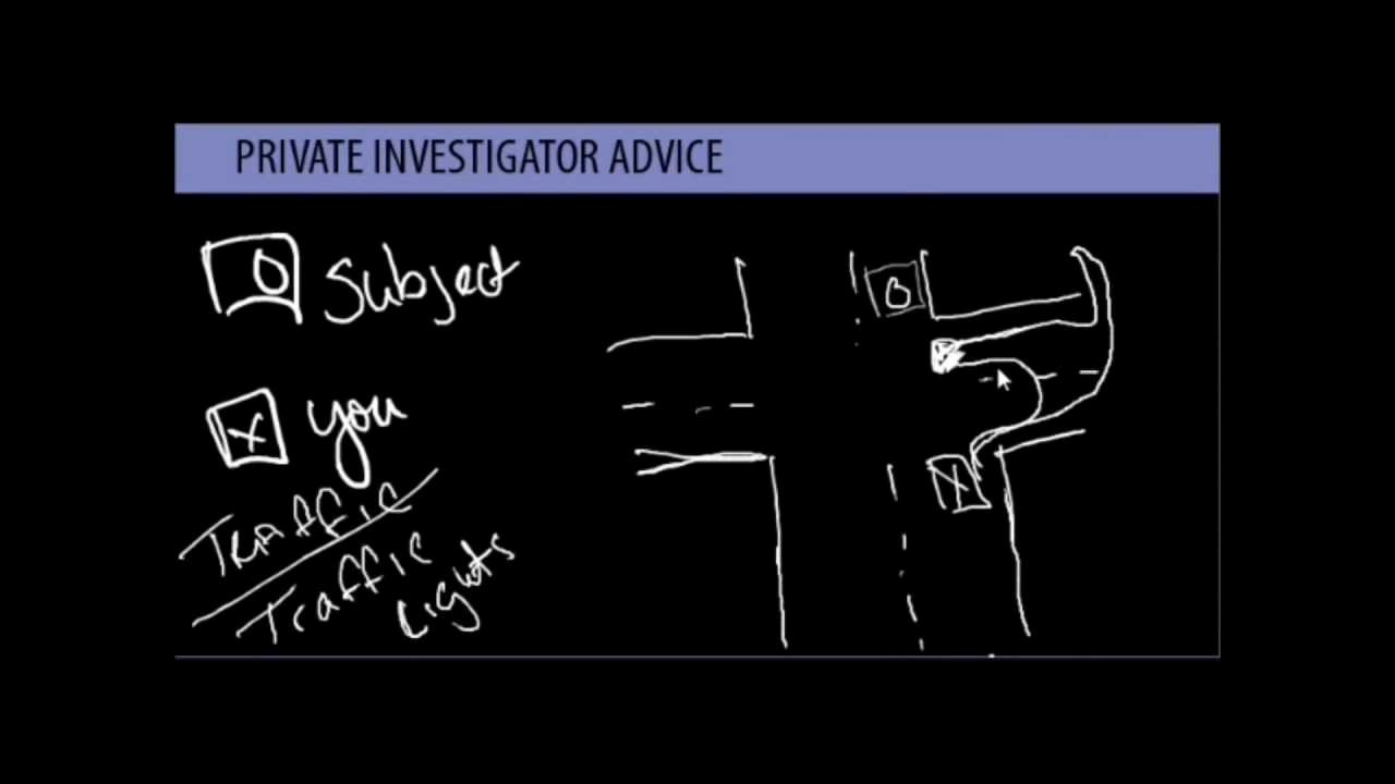 Private Investigator Contract Sample Elegant Private Investigator Mobile Surveillance Training and Tips