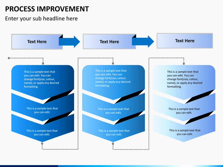 Process Improvement Plan Template Awesome Process Improvement Powerpoint Template