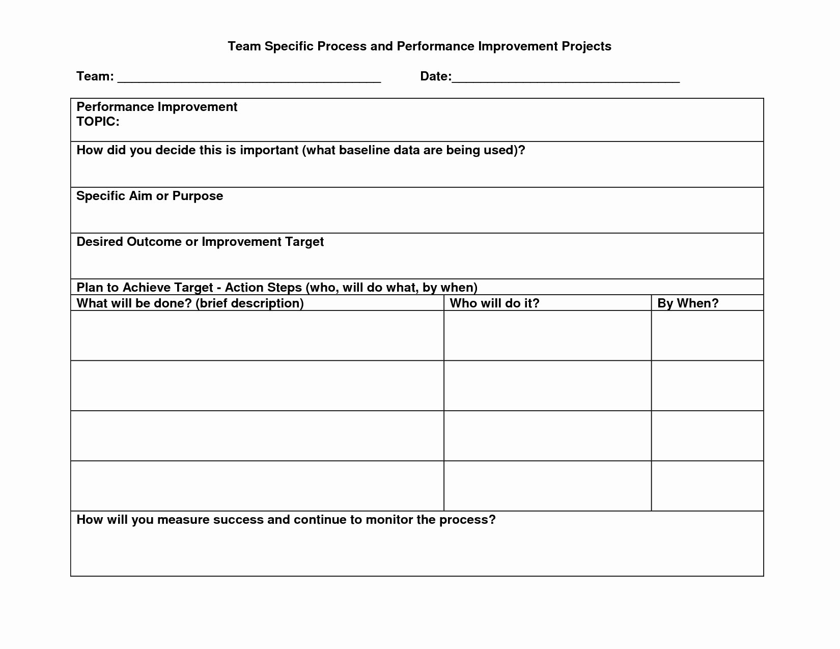 26 images of continuous improvement template idea 6527