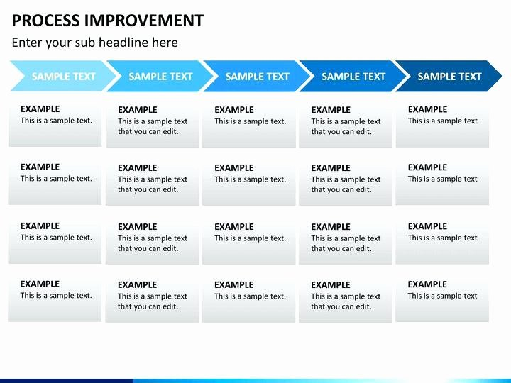 Process Improvement Plan Template Inspirational Improvement Plan Template