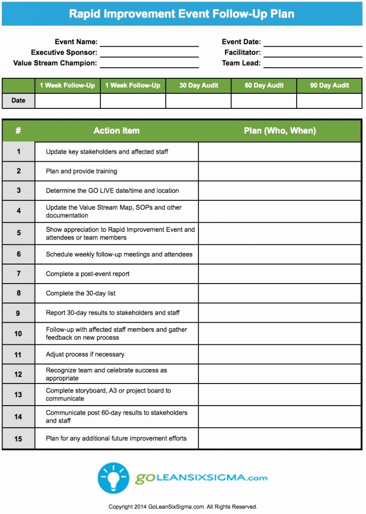 Process Improvement Plan Template New 119 Best Images About Lean Six Sigma Templates On
