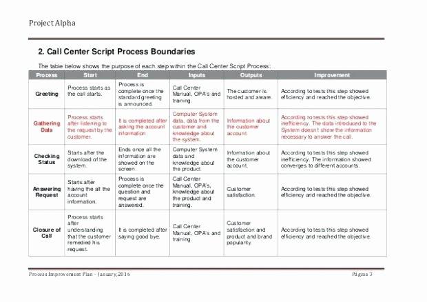 Process Improvement Plan Template Unique Performance Improvement Plan Templates Examples form