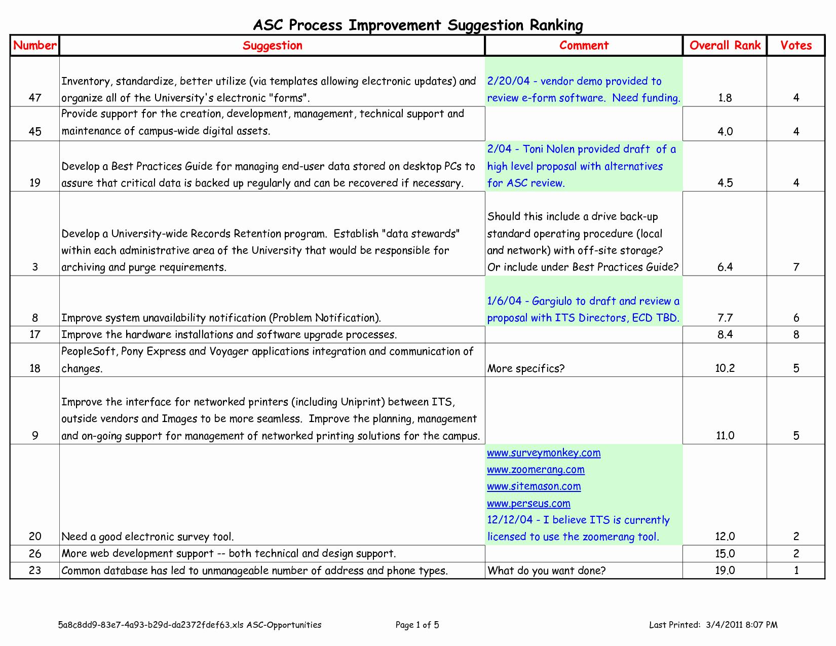 Process Improvement Plan Template Unique Process Improvement Proposal Template to Pin On