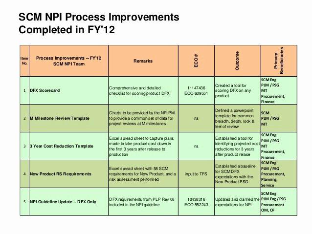 Process Improvement Plan Template Unique Process Improvement Summary External