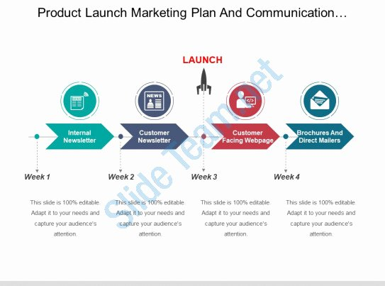 Product Launch Plan Template Beautiful Product Launch Marketing Plan and Munication Timeline