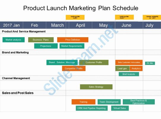 Product Launch Plan Template Best Of Product Launch Marketing Plan Schedule Example Ppt