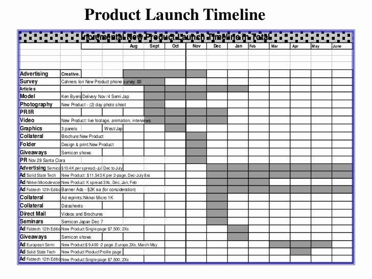 Product Launch Plan Template Excel Best Of Product Launch Presentation by Linda Johnson