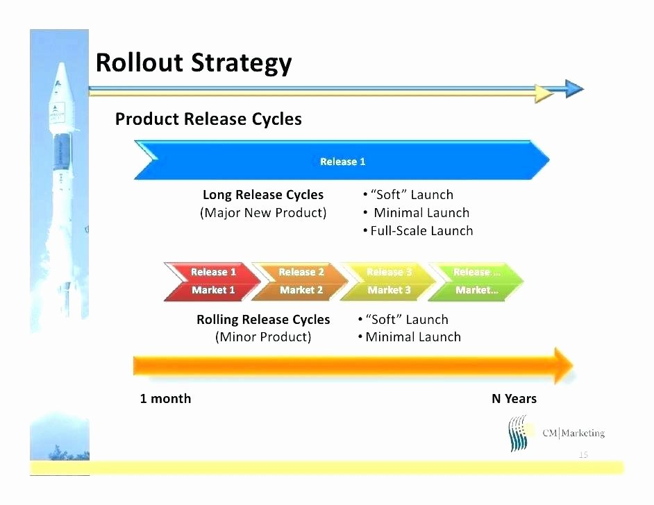 Product Launch Plan Template Excel Elegant Free Marketing Timeline Tips and Templates Product Launch