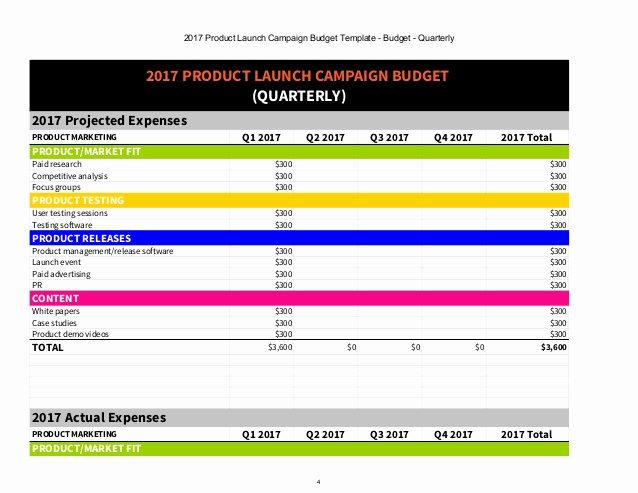 Product Launch Plan Template Excel Inspirational 2017 Product Launch Marketing Bud [excel Template]