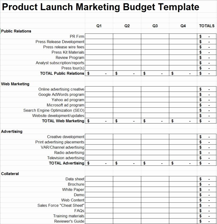 Product Launch Plan Template Excel Luxury Product Launch Plan Marketing Bud Template