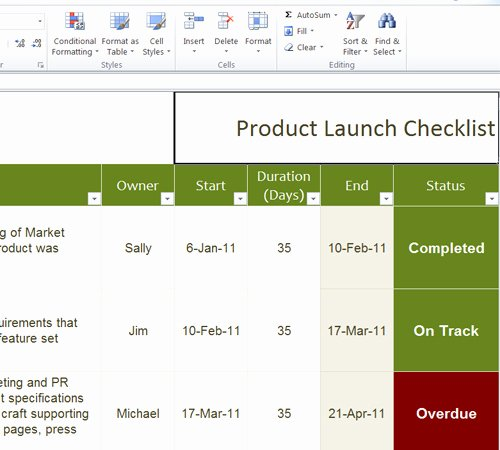 Product Launch Plan Template Fresh Free Product Launch Checklist Template