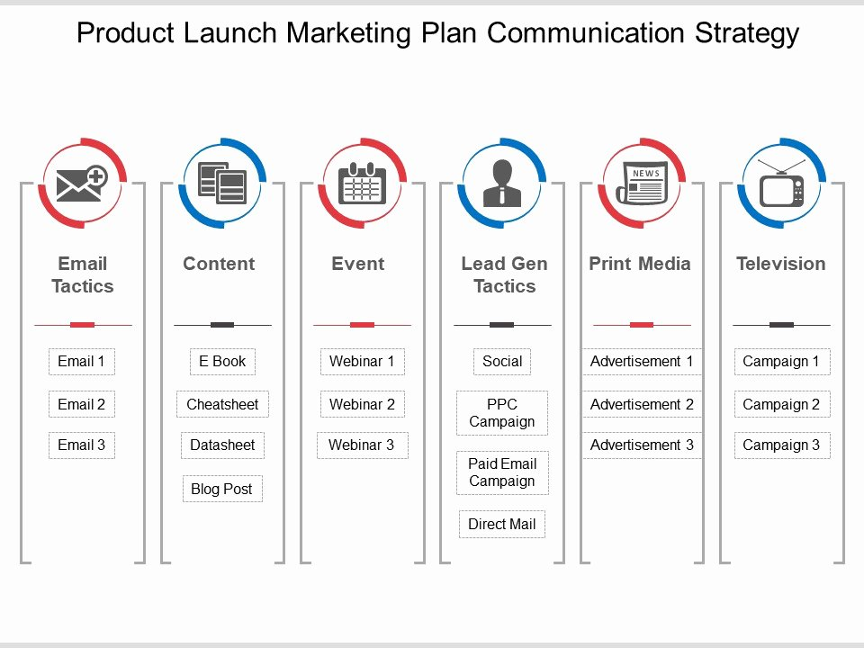 Product Launch Plan Template Lovely Product Launch Marketing Plan Munication Strategy Ppt