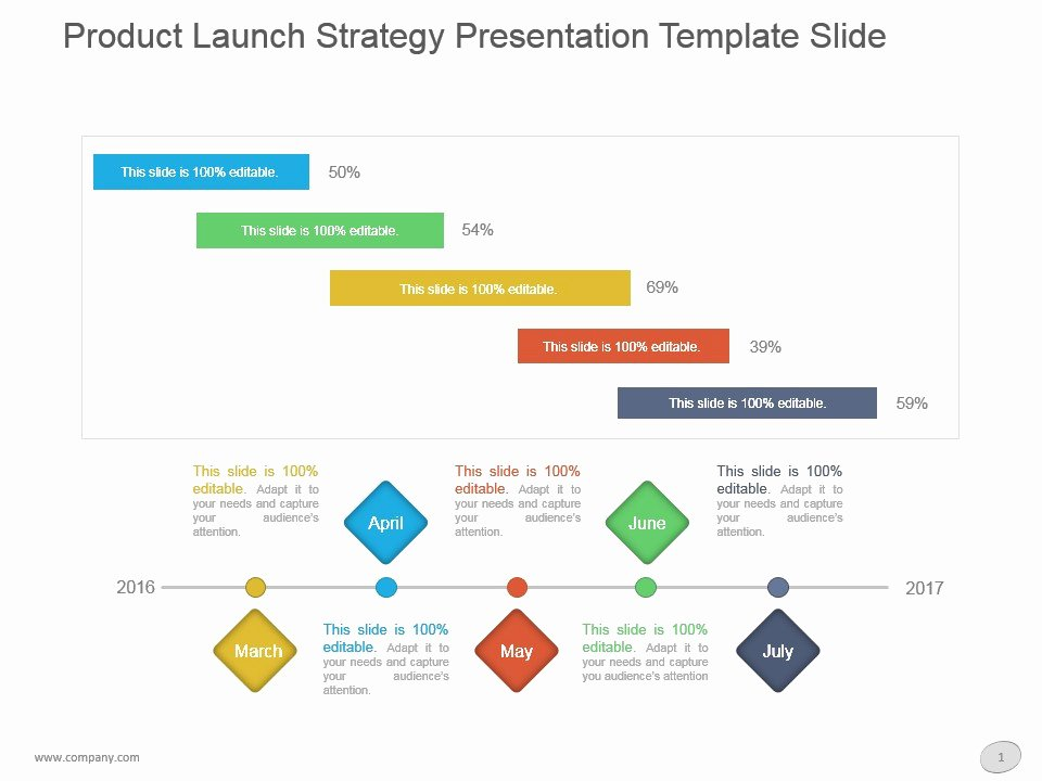 Product Launch Plan Template Unique Product Launch Strategy Presentation Template Slide