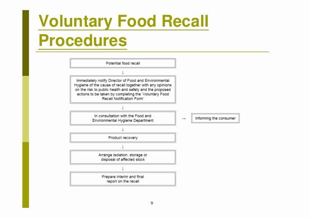 Product Recall Plan Template Fresh Hk Food Safety Recall Guidelines 30 July 2014