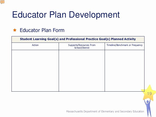 Professional Growth Plan Template Inspirational Professional Growth Plan Template for Teachers Cover