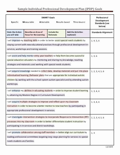 Professional Growth Plan Template Lovely Professional Growth Plan Template for Teachers Cover