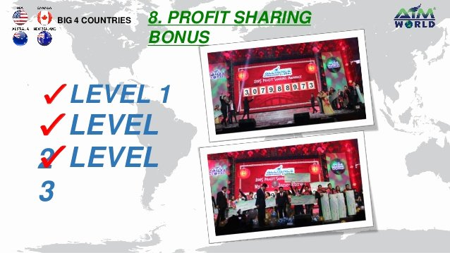Profit Sharing Bonus Plan Template Awesome Aim World Business Plan In 4 Ucan Countries