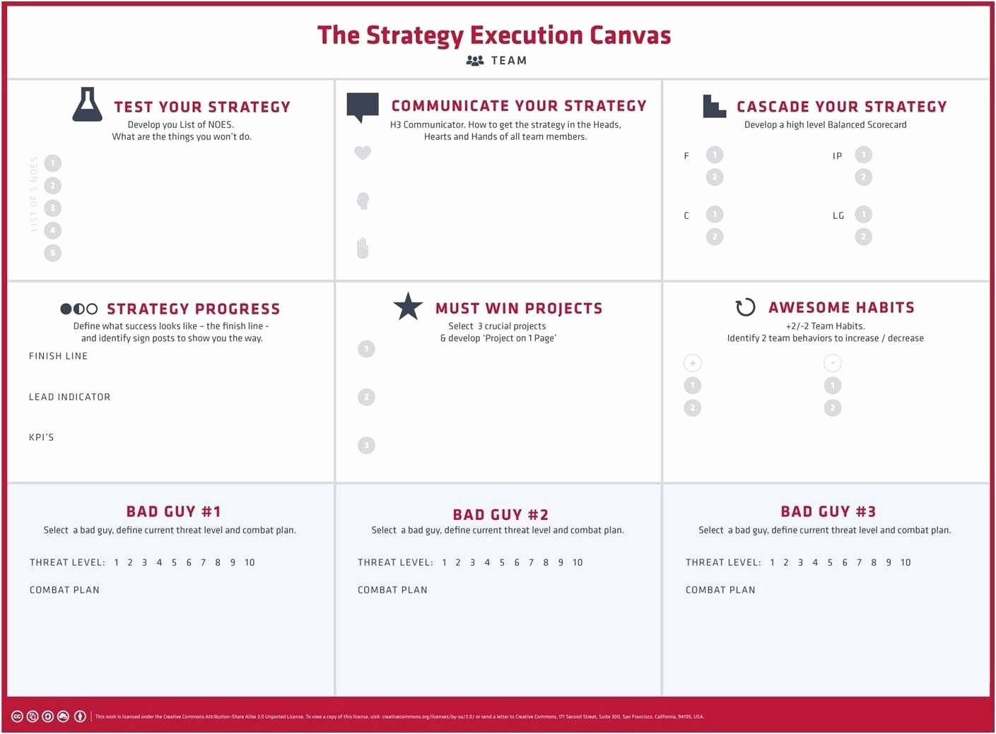 Programme Implementation Plan Template Awesome Strategy Implementation Plan Template with Implementation