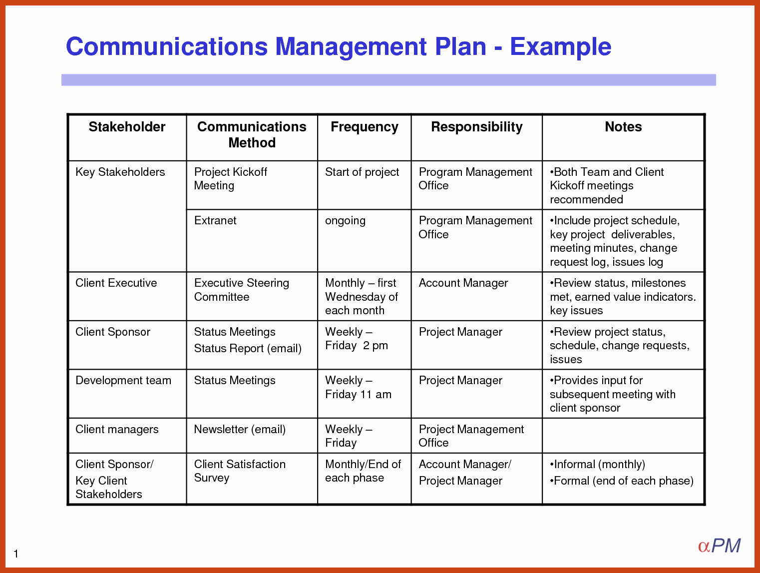 Project Communication Plan Template Beautiful Project Management Plan Template