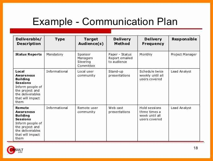 Project Communication Plan Template Best Of Munication Plan Template