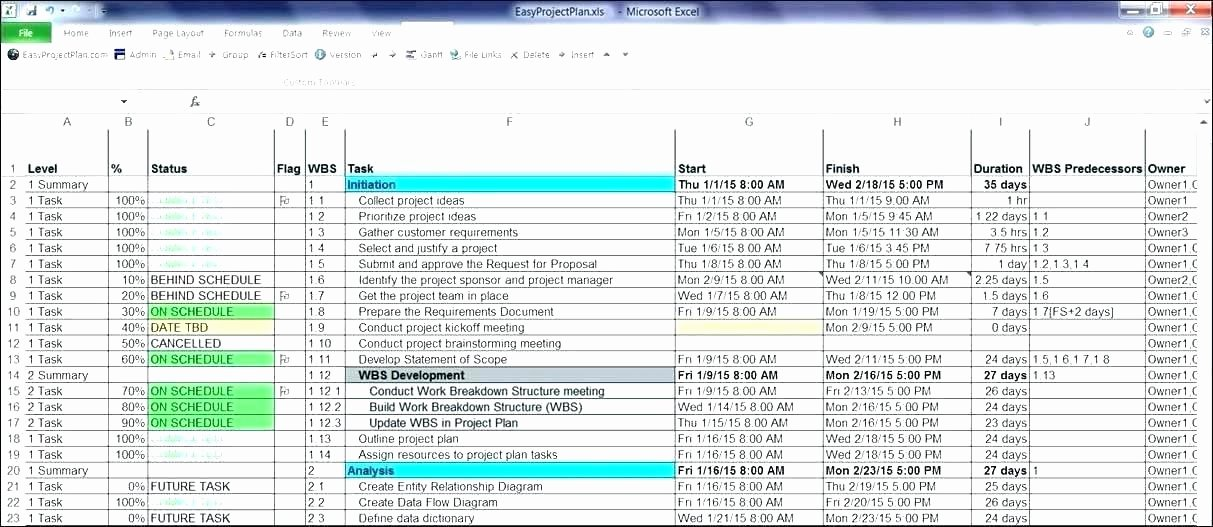 Project Communication Plan Template Excel Beautiful Excel Spreadsheet Project Plan Template – Timberlandpro