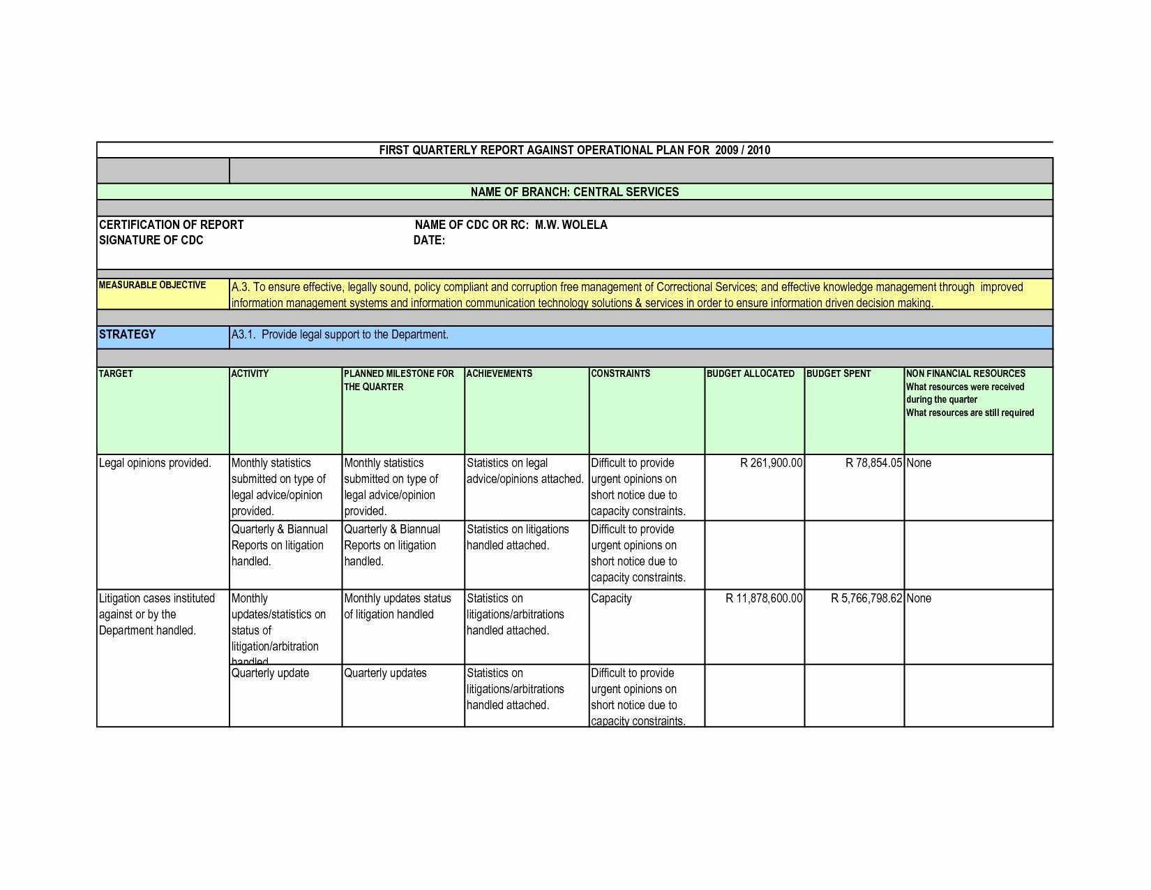 Project Communication Plan Template Excel Elegant 019 Project Munication Management Plan Template