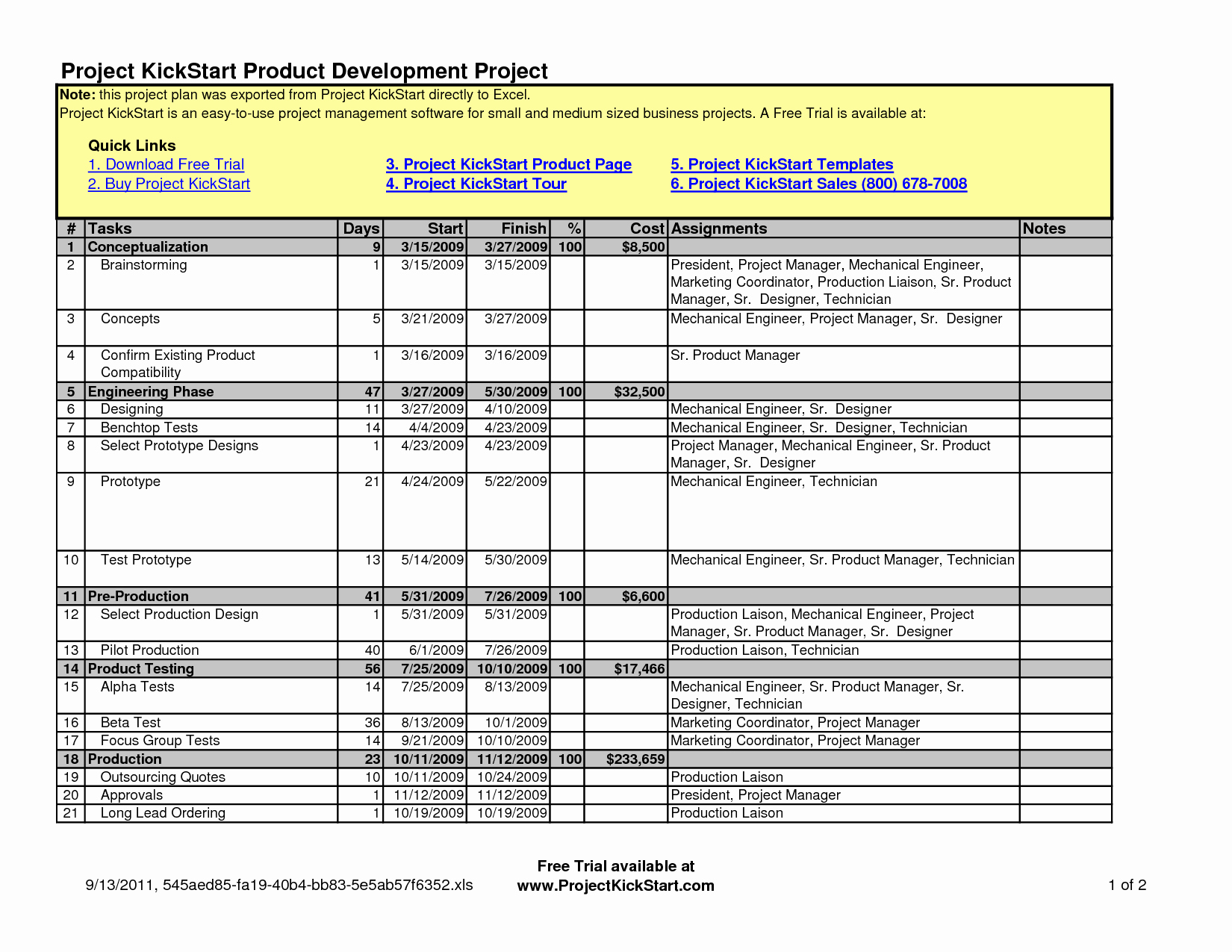 Project Communication Plan Template Excel Inspirational Best S Of Simple Project Plan Template Project