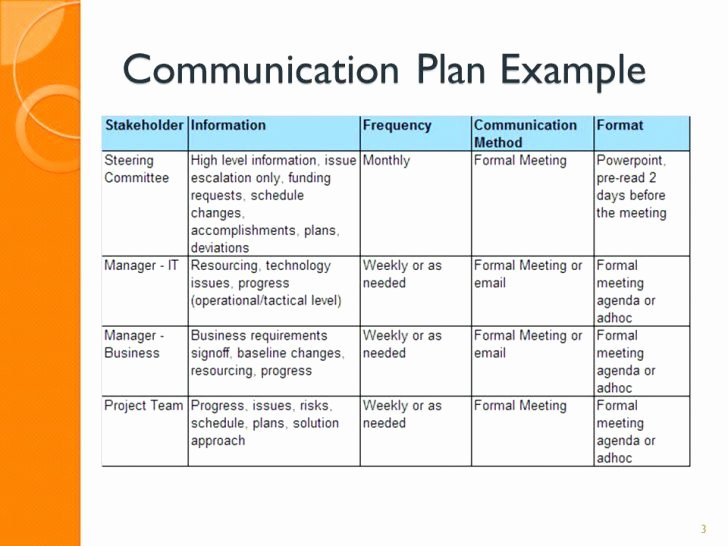 Project Communication Plan Template Fresh Project Management Munication Plan Template 3