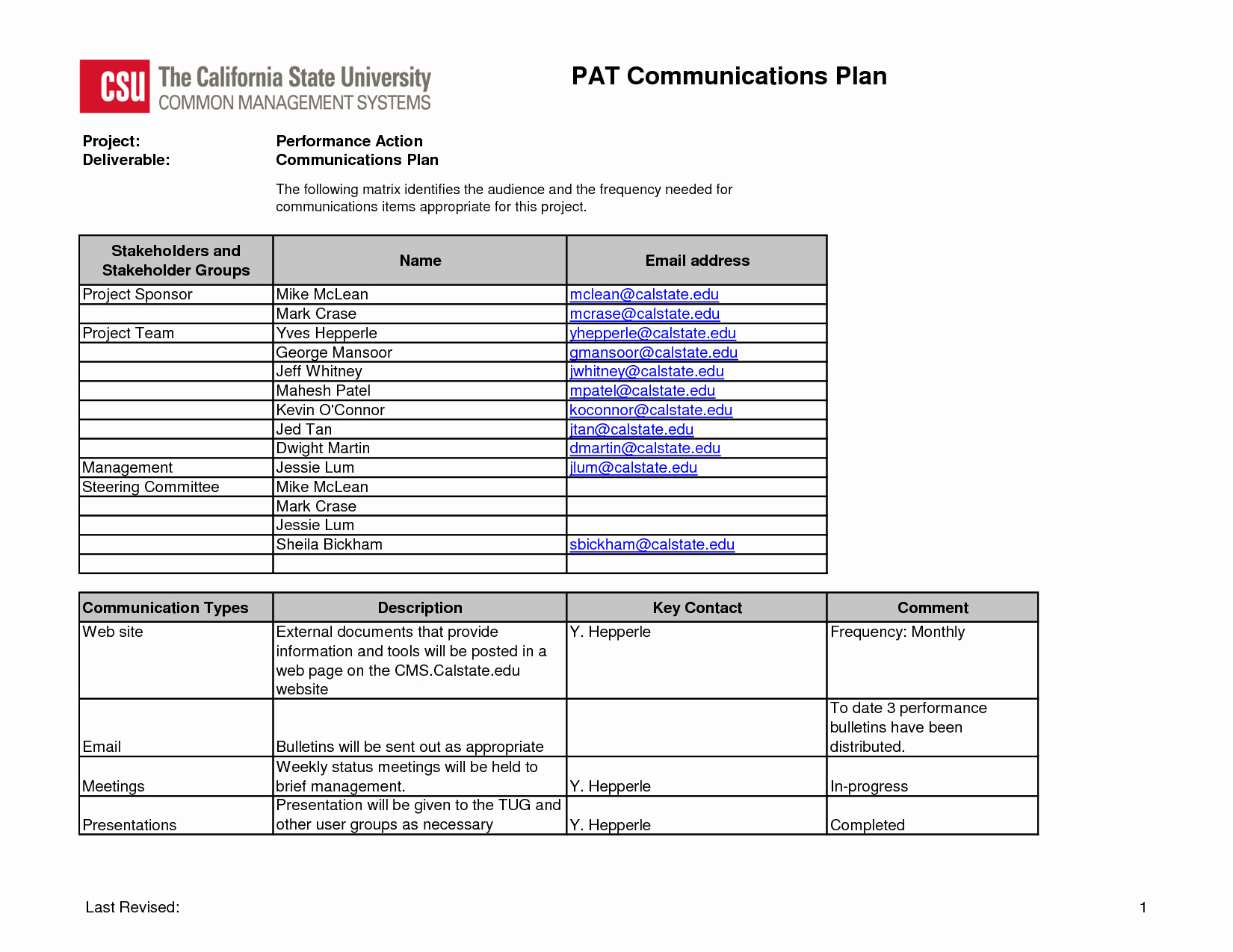 Project Communication Plan Template Lovely 29 Of Template Munications Management Plan